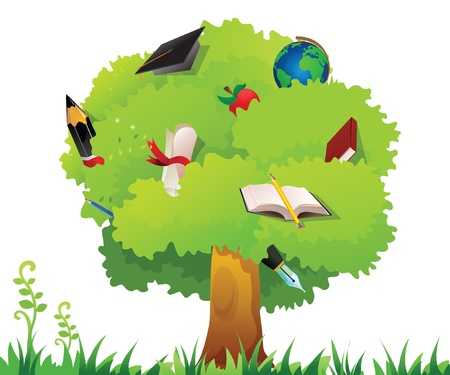 illustration technique: knowledge tree