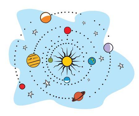 sky metaphor: solar system