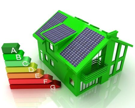 energy performance certificate: house energy saving concept Stock Photo