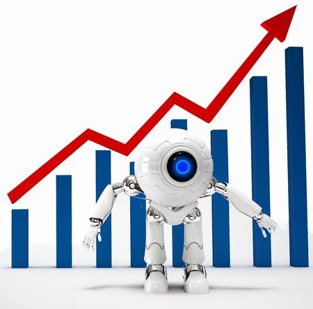 robot zakelijke grafiek