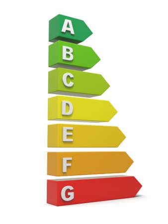 energy ranking: 3d bar graph  3d energy efficiency graph   bar chart