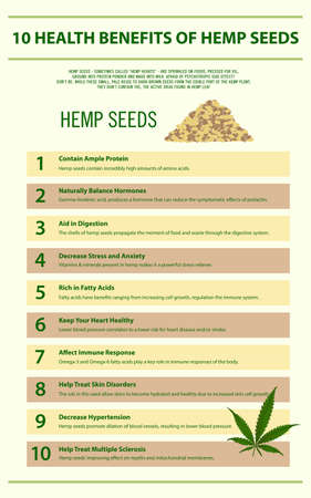 10 Health Benefits of Hemp Seeds vertical infographic illustration about cannabis as herbal alternative medicine and chemical therapy, healthcare and medical science vector.