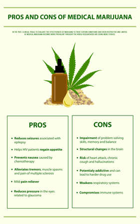 Pros and Cons of Medical Marijuana vertical infographic illustration about cannabis as herbal alternative medicine and chemical therapy, healthcare and medical science vector.