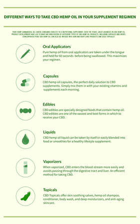 Different Ways to Take CBD Hemp Oil vertical infographic illustration about cannabis as herbal alternative medicine and chemical therapy, healthcare and medical science vector.