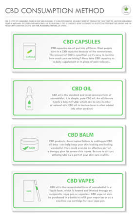 CBD Consumption Method vertical business infographic illustration about cannabis as herbal alternative medicine and chemical therapy, healthcare and medical science vector.
