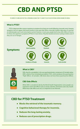 CBD and PTSD vertical infographic illustration about cannabis as herbal alternative medicine and chemical therapy, healthcare and medical science vector.