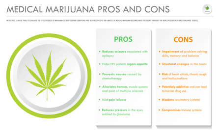 Medical Marijuana Pros and Cons horizontal business infographic illustration about cannabis as herbal alternative medicine and chemical therapy, healthcare and medical science vector.