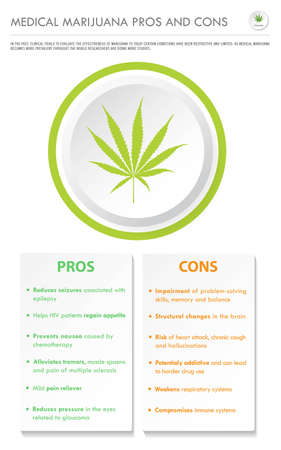 Medical Marijuana Pros and Cons vertical business infographic illustration about cannabis as herbal alternative medicine and chemical therapy, healthcare and medical science vector.
