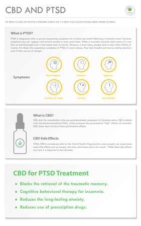 CBD and PTSD vertical business infographic illustration about cannabis as herbal alternative medicine and chemical therapy, healthcare and medical science vector.