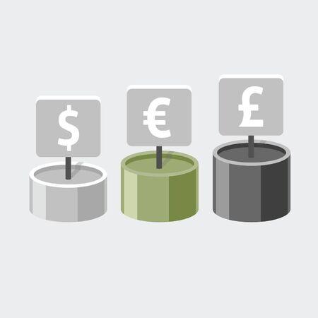 Bar chart currencies