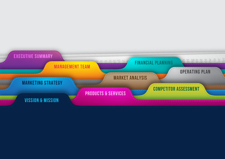 Business plan for successful business strategy. The Elements are vission mission,  products or services, competitor assessment, marketing strategy, market analysis, operating plan, financial planning, management team and executive summary