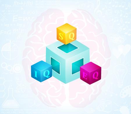 eq: Concepto de Inteligencia Emocional (EQ), Inteligencia Espiritual (SQ) y cociente de inteligencia (IQ) en su relaci�n con el lado izquierdo y derecho del cerebro