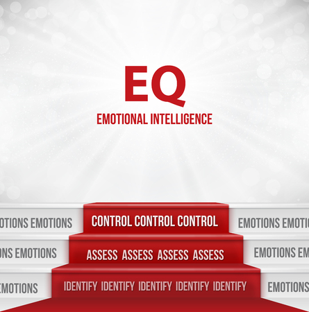 Emotional Intelligence Stages or Step By Step To Higher EQ Stock Photo