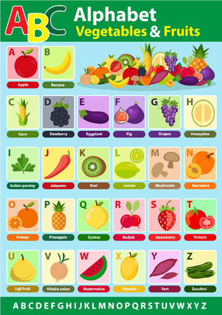 dewberry: English alphabet for student with fruits and vegetables. Back to school. Learning English food alphabet (A-Z). Wall chart for kids language learning. ABC cards for toddlers Fruit characters icon.