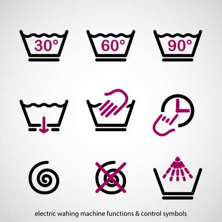 fonctions de machine à laver électrique et symboles de contrôle