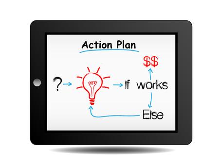 zakelijke actieplan Vector Illustratie