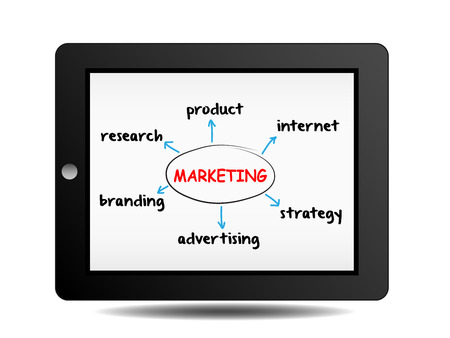 inventor: diagram marketing plan on ipad