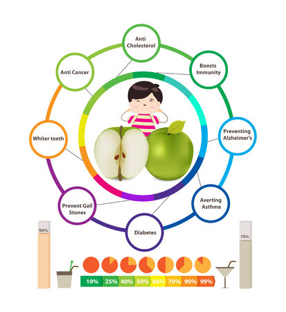 brambleberry: Amazing Health Benefits of apples Illustration
