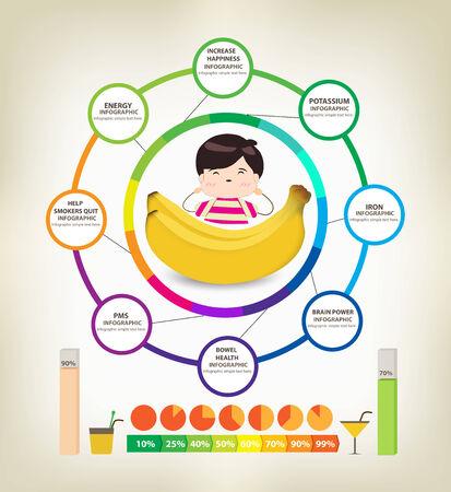 bramble: Amazing Health Benefits of Bananas
