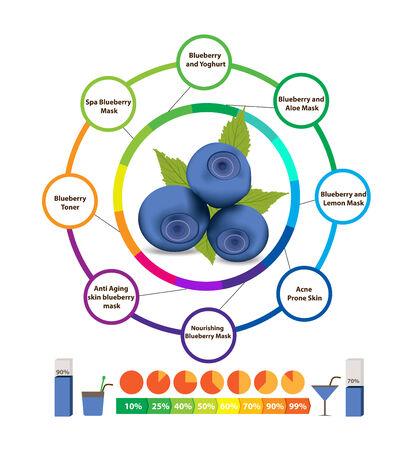 bramble: Amazing Health Benefits of blueberry