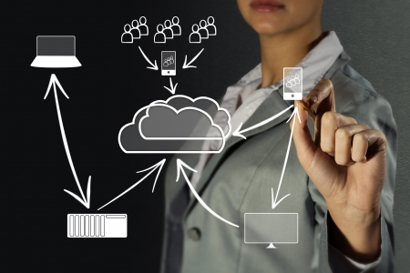 woman s hand draws a picture of the concept of high-tech cloud technologies photo