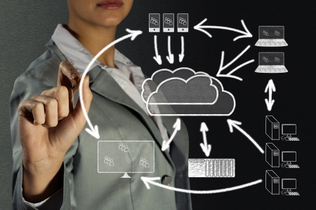 tech support: woman s hand draws a picture of the concept of high-tech cloud technologies