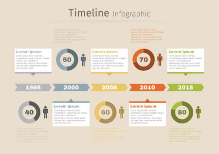 decade: Timeline infographic with circle graphs