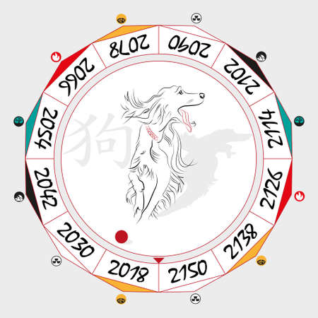 taoist: Chinese  Zodiac  Dog in a circular layout data. The hieroglyph on the word is represented -  Dog. Vector illustration.