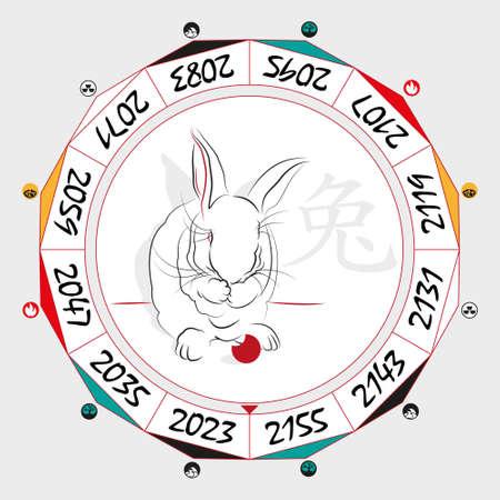 taoist: Chinese  Zodiac  Rabbit in a circular layout data.