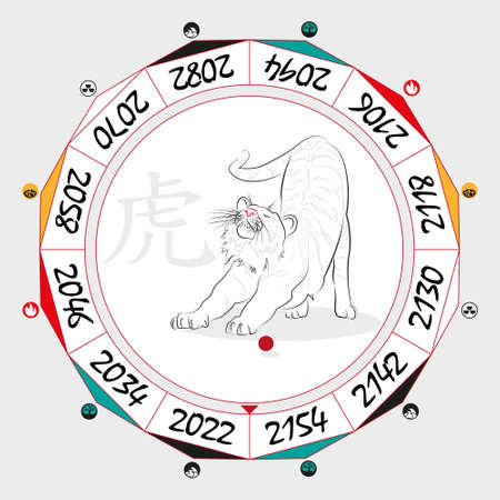 taoist: Chinese  Zodiac  Tiger in a circular layout data. The hieroglyph on the word is represented -  Tiger. Vector illustration. Illustration