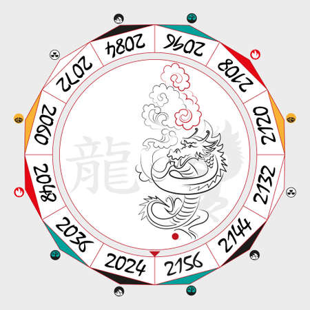duality: Chinese  Zodiac  Dragon in a circular layout data.  Illustration
