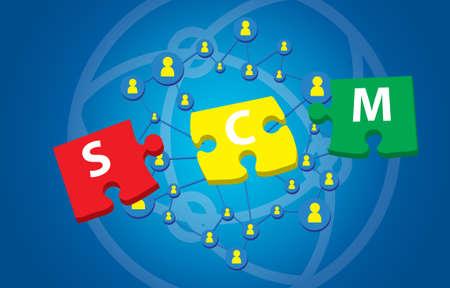 scm: puzzle pieces presentation of scm - supply chain management