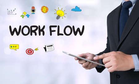 implement: WORK FLOW   (Work Flow Efficiency Implement Process) Businessman use a tablet computer