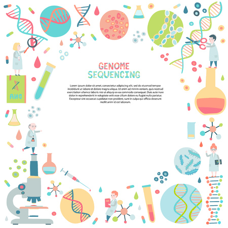 Genome sequensing elements with circle.