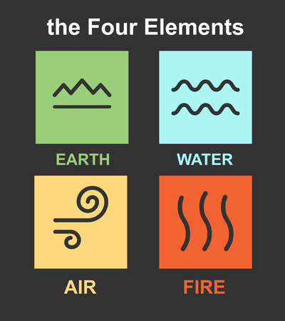 fire and water: Set of 4 elements - fire, water, air, ground Illustration