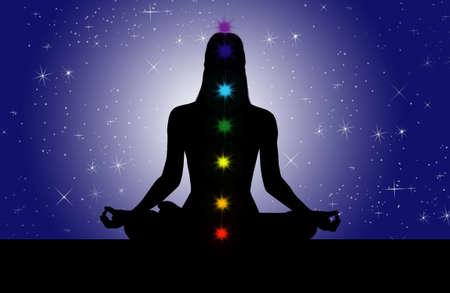 swadhisthana: Los seres humanos chakras