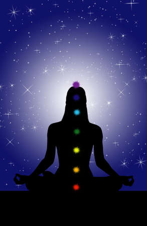 ancient yoga: 7 chakra