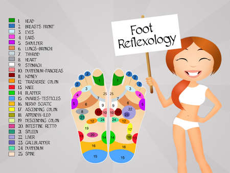 transverse colon: Foot reflexology Stock Photo