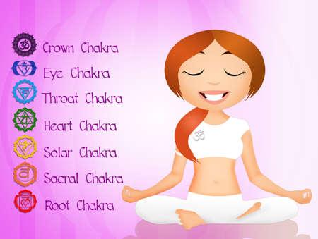 muladhara reiki: Seven chakras