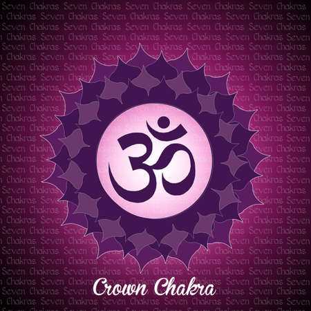 swadhisthana: crown chakra