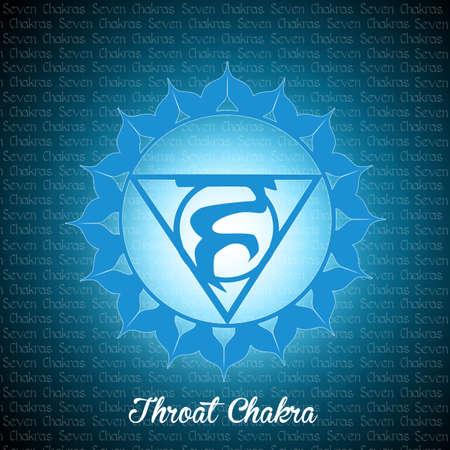 muladhara: Throat chacra