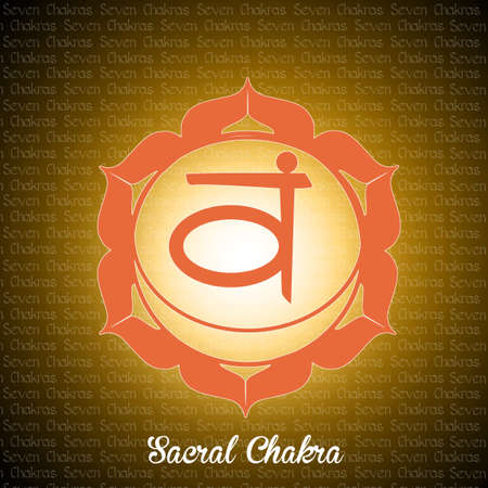 muladhara: sacral chakra