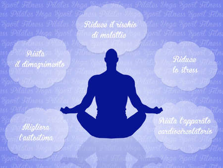 motivations: yoga motivations