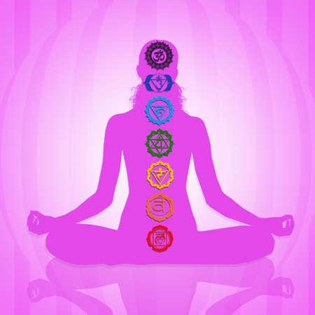anahata: Seven chakras