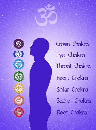 kriya: Seven chakras