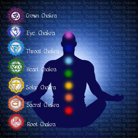 ajna: cosmic energy