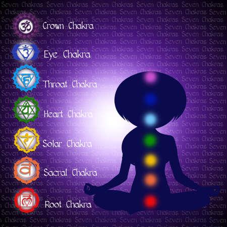 muladhara: cosmic energy