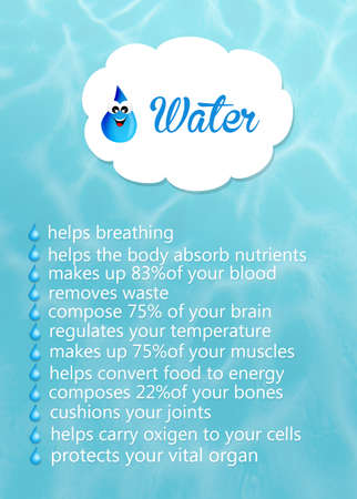 girl drinking water: the importance of drink water