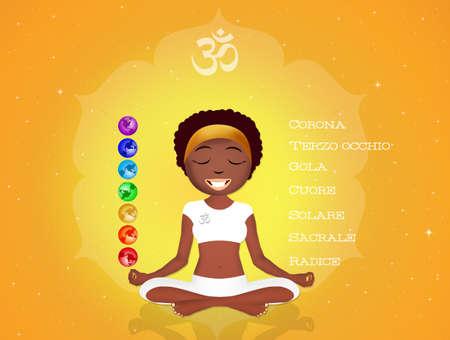 muladhara: Seven Chakras symbols