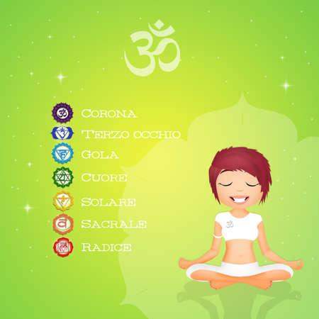 ajna: Seven Chakras symbols
